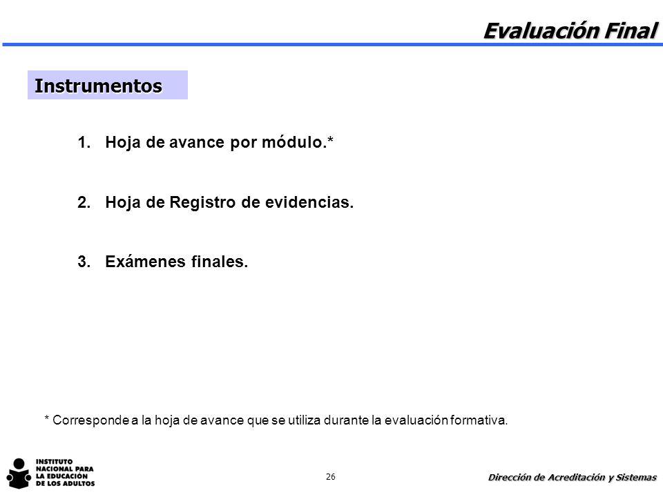 Evaluación Final Instrumentos 1. Hoja de avance por módulo.*