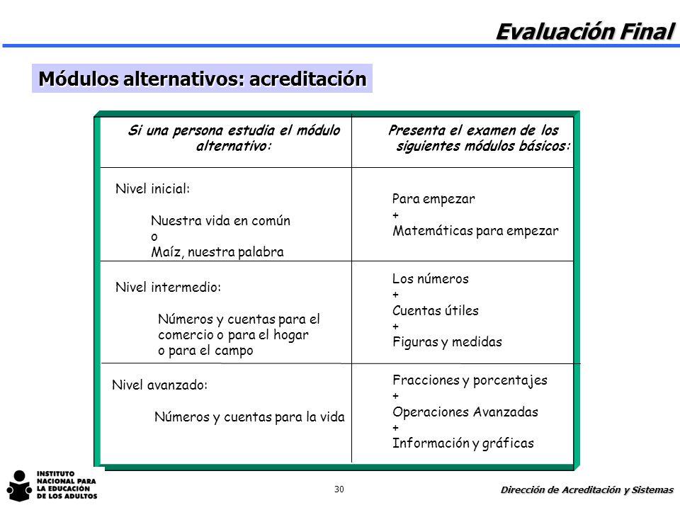 Evaluación Final Módulos alternativos: acreditación