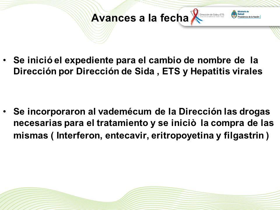 Avances a la fecha Se inició el expediente para el cambio de nombre de la Dirección por Dirección de Sida , ETS y Hepatitis virales.