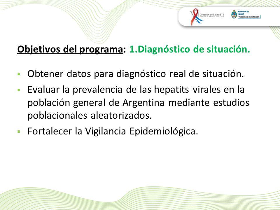 Objetivos del programa: 1.Diagnóstico de situación.