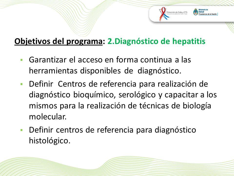Objetivos del programa: 2.Diagnóstico de hepatitis