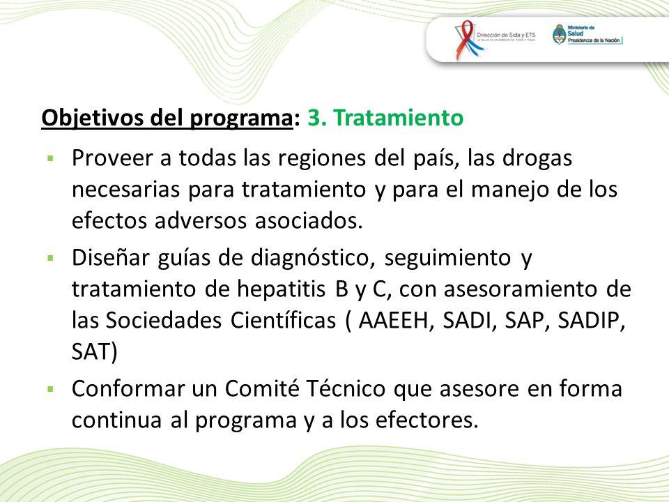 Objetivos del programa: 3. Tratamiento