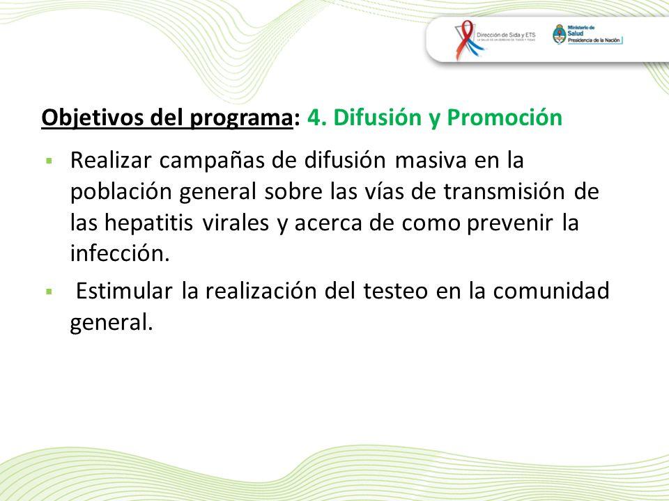 Objetivos del programa: 4. Difusión y Promoción