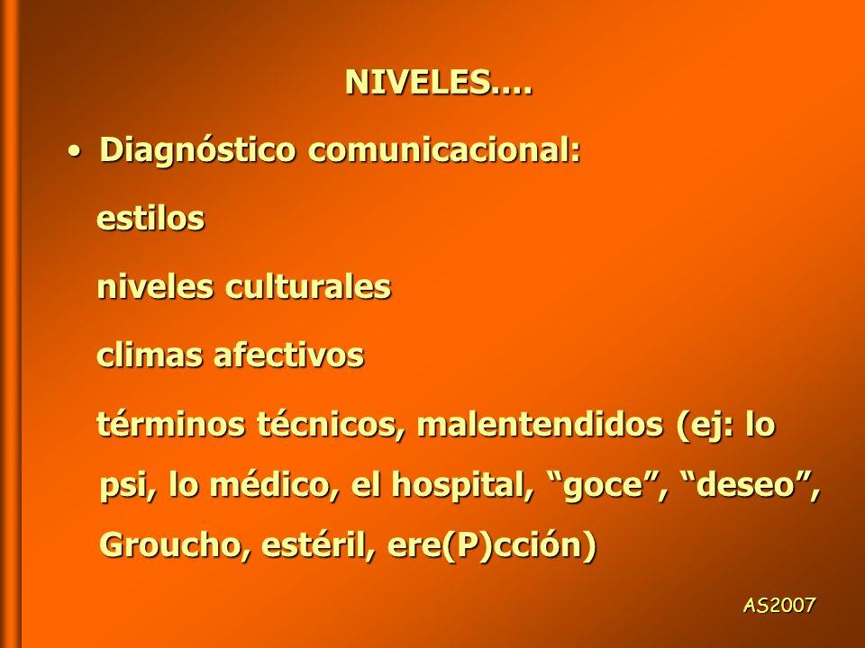 NIVELES.... Diagnóstico comunicacional: estilos niveles culturales