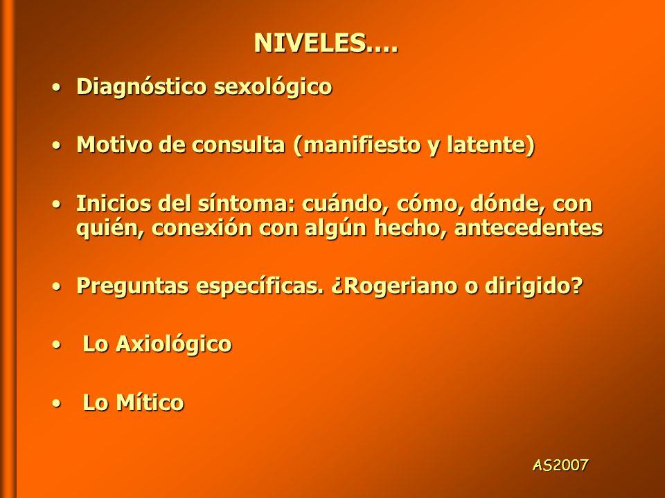 NIVELES.... Diagnóstico sexológico