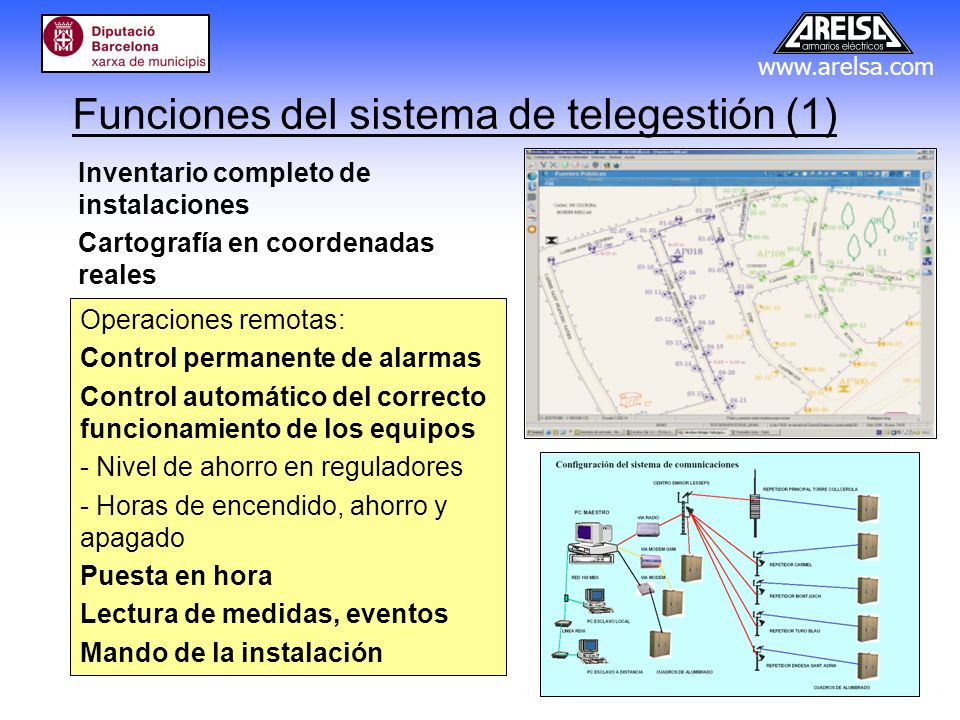 Funciones del sistema de telegestión (1)