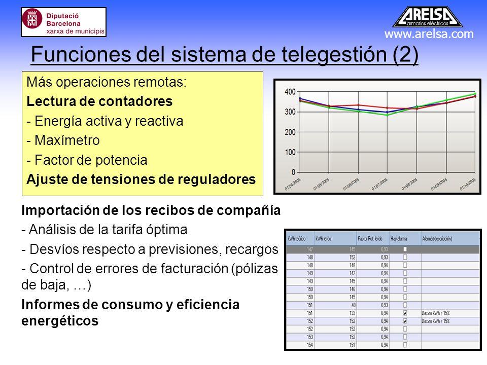 Funciones del sistema de telegestión (2)