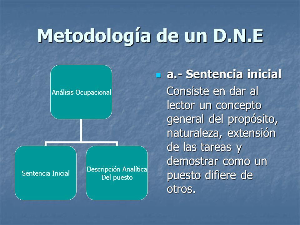 Metodología de un D.N.E a.- Sentencia inicial