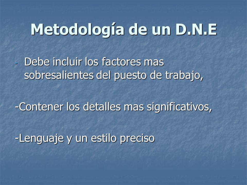 Metodología de un D.N.E Debe incluir los factores mas sobresalientes del puesto de trabajo, -Contener los detalles mas significativos,
