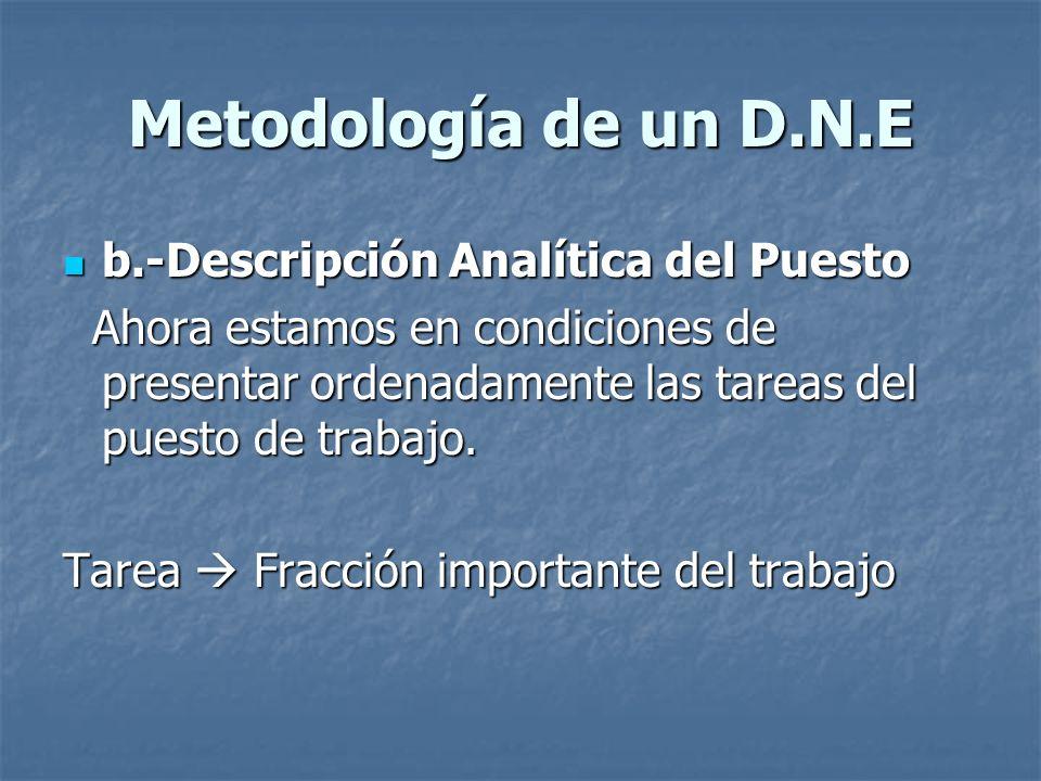 Metodología de un D.N.E b.-Descripción Analítica del Puesto
