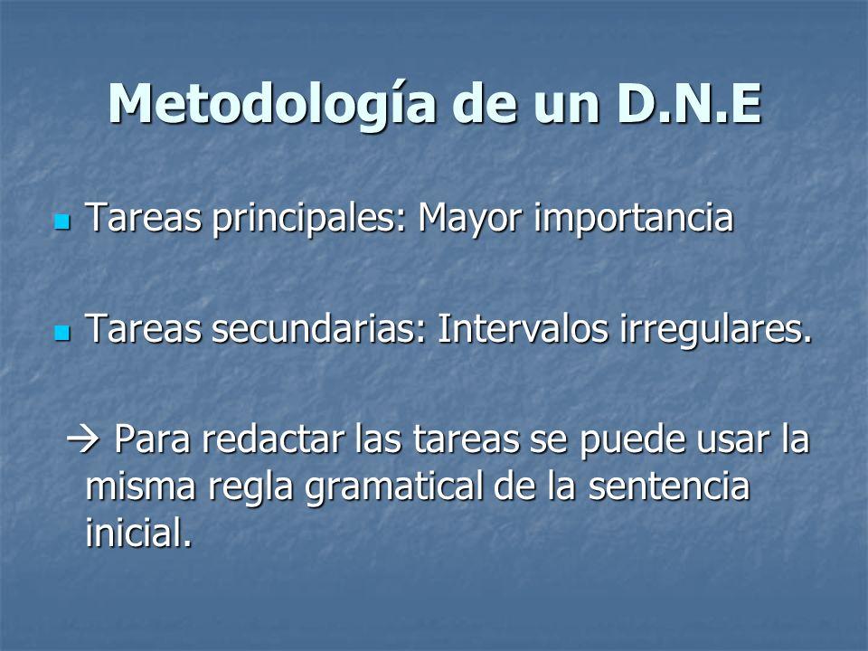 Metodología de un D.N.E Tareas principales: Mayor importancia