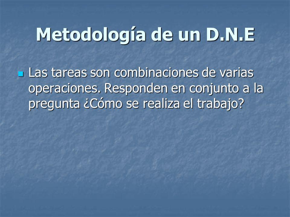 Metodología de un D.N.E Las tareas son combinaciones de varias operaciones.