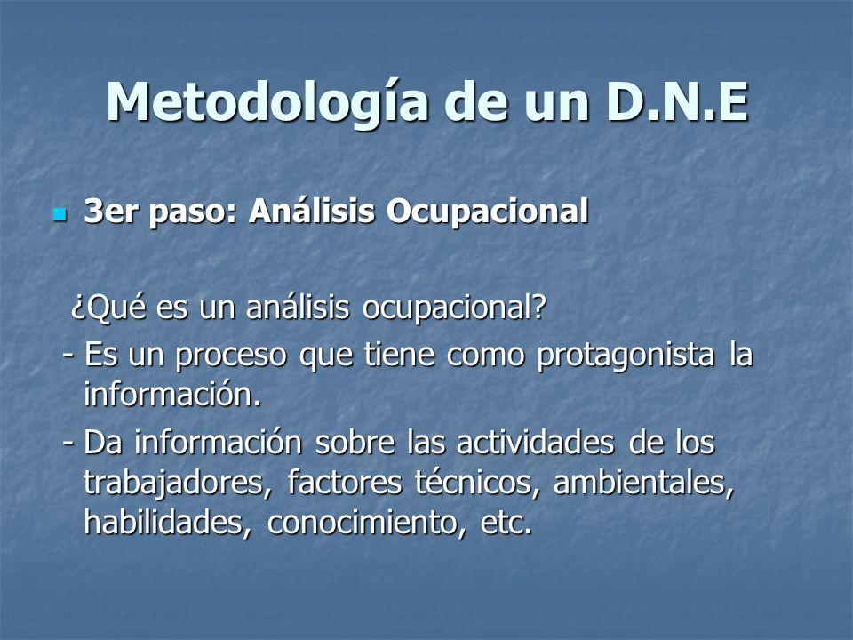 Metodología de un D.N.E 3er paso: Análisis Ocupacional