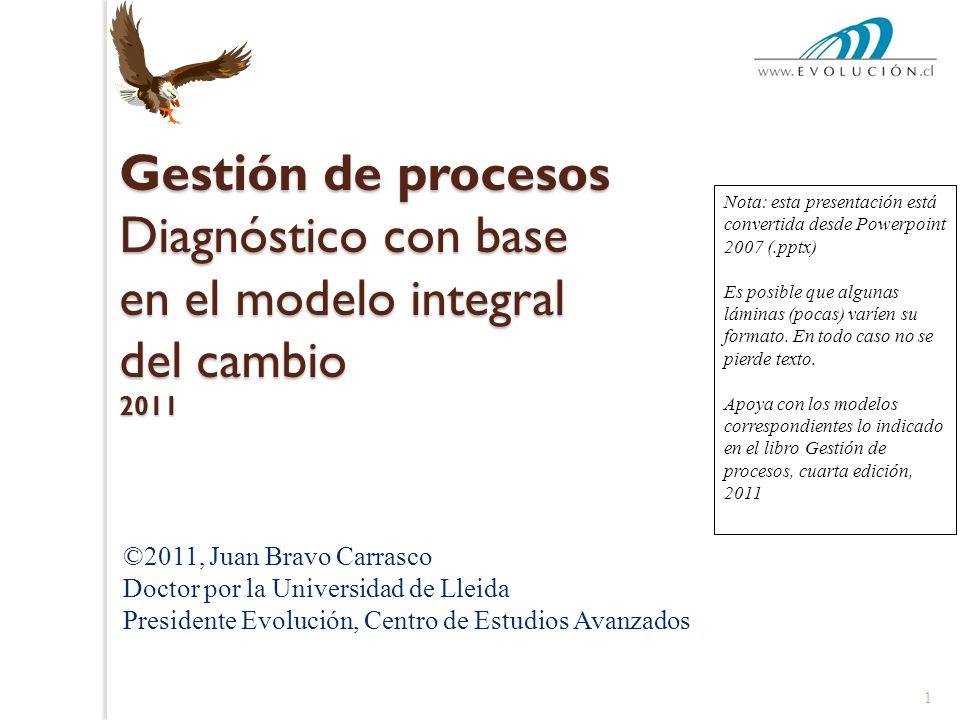 Nota: esta presentación está convertida desde Powerpoint 2007 (.pptx)