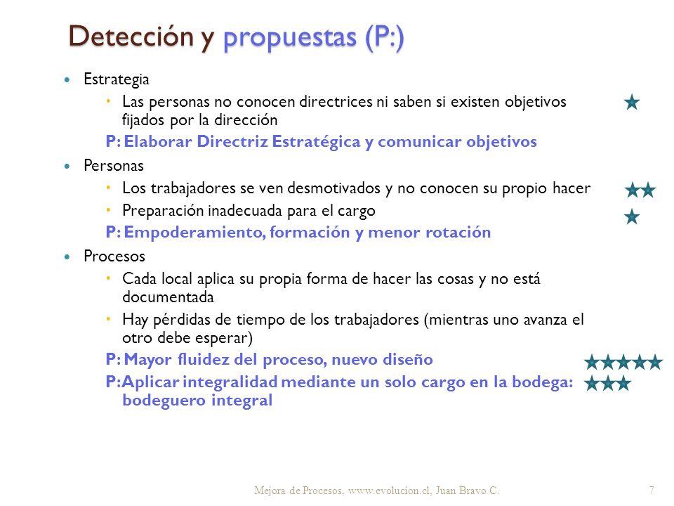 Detección y propuestas (P:)