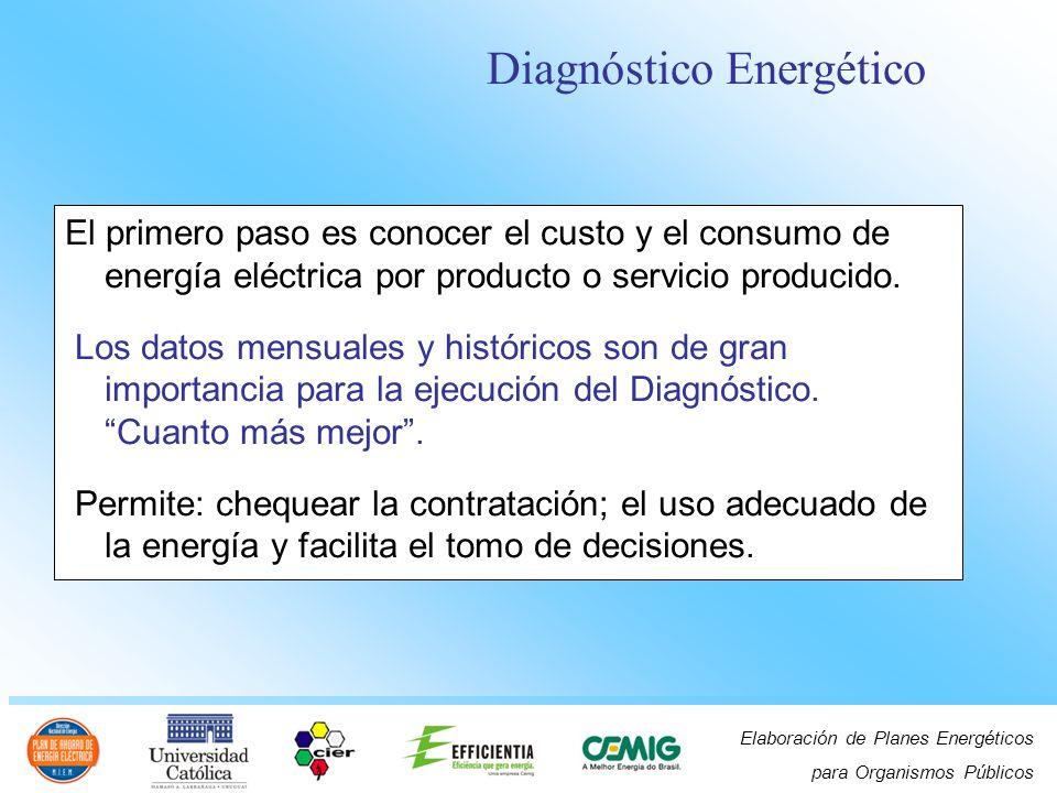 Diagnóstico Energético