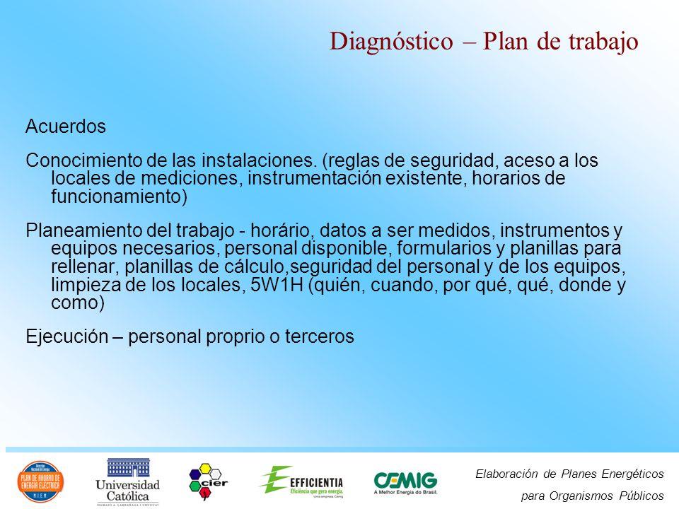 Diagnóstico – Plan de trabajo