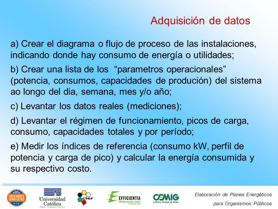 Adquisición de datos a) Crear el diagrama o flujo de proceso de las instalaciones, indicando donde hay consumo de energía o utilidades;