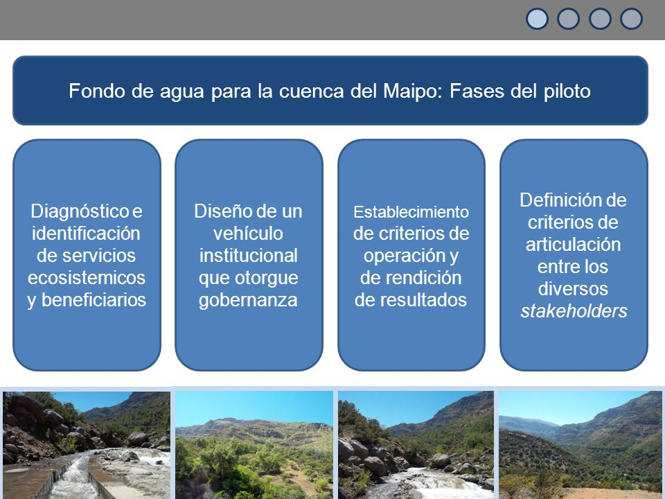 Fondo de agua para la cuenca del Maipo: Fases del piloto