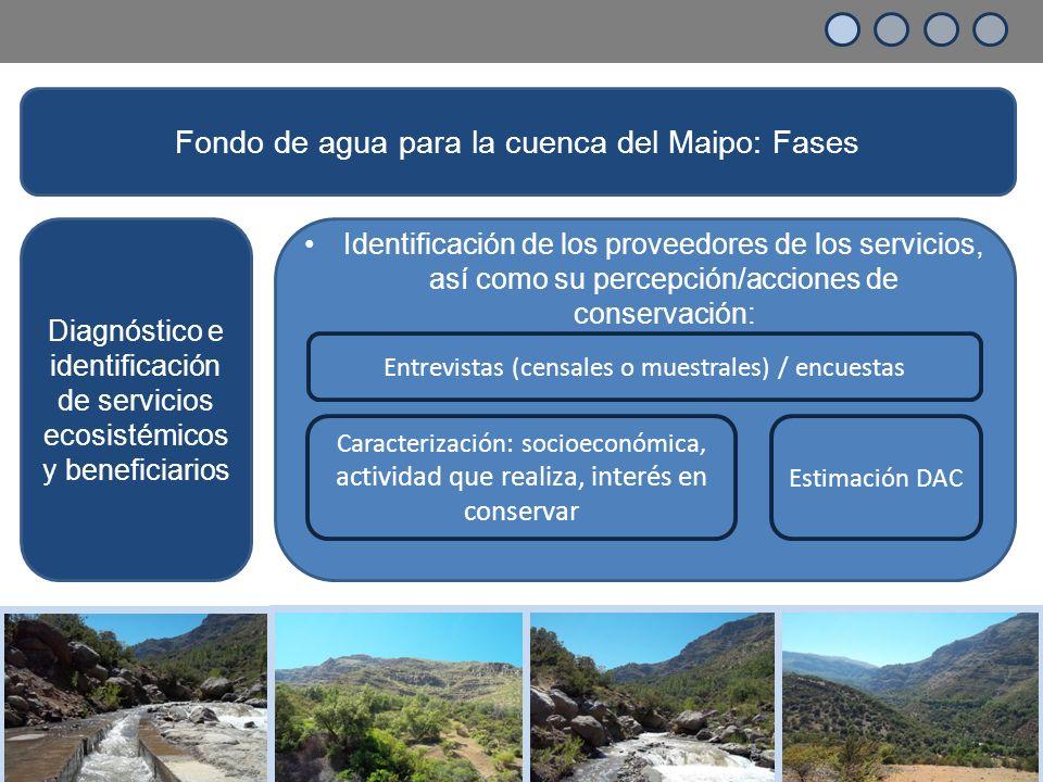 Fondo de agua para la cuenca del Maipo: Fases