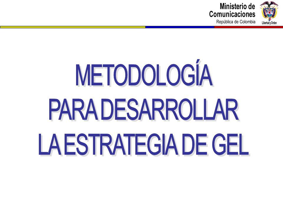 METODOLOGÍA PARA DESARROLLAR LA ESTRATEGIA DE GEL