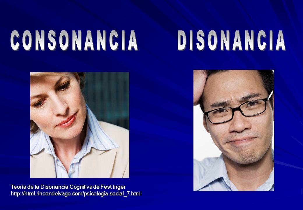 CONSONANCIA DISONANCIA Teoría de la Disonancia Cognitiva de Fest Inger