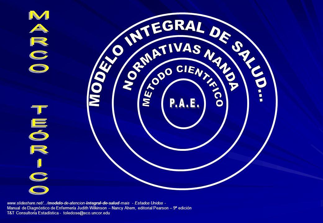 MODELO INTEGRAL DE SALUD...