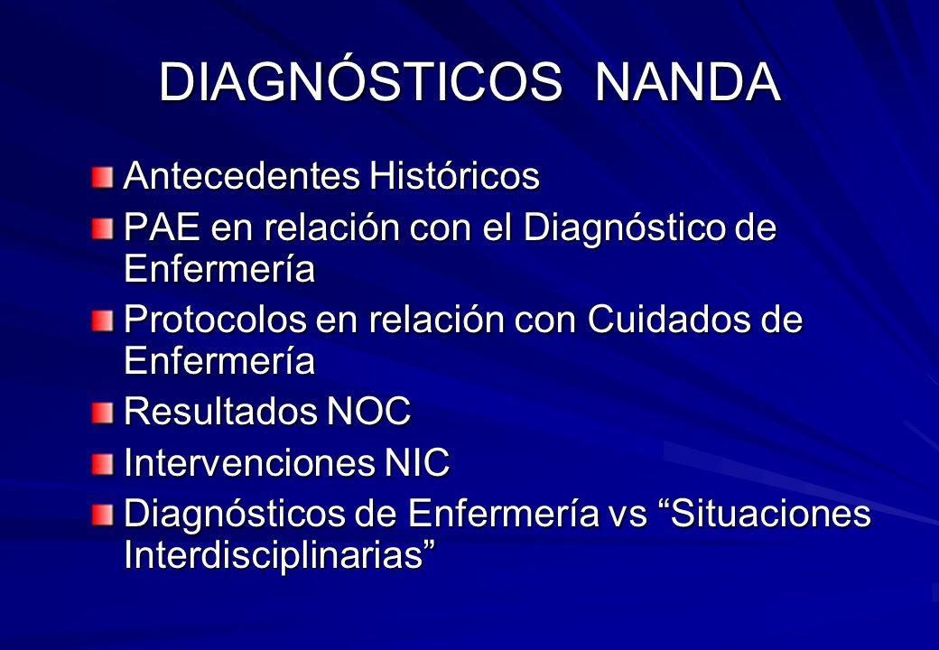 DIAGNÓSTICOS NANDA Antecedentes Históricos