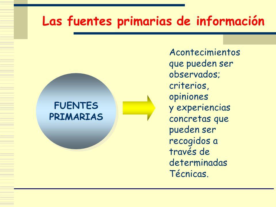 Las fuentes primarias de información