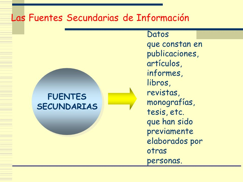 Las Fuentes Secundarias de Información