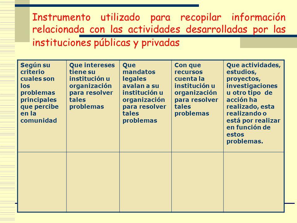 Instrumento utilizado para recopilar información relacionada con las actividades desarrolladas por las instituciones públicas y privadas