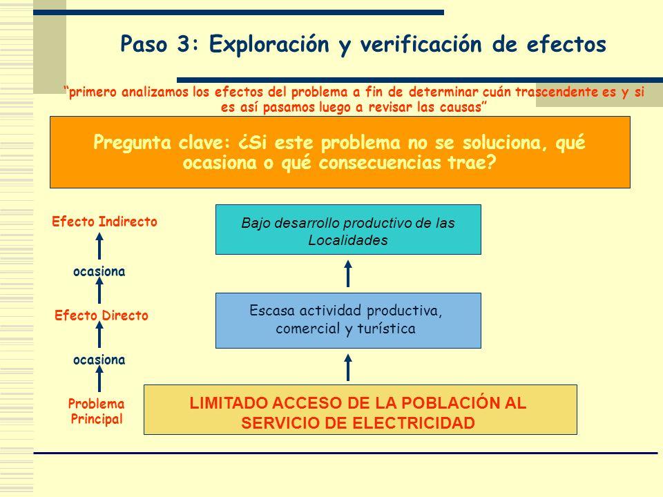 Paso 3: Exploración y verificación de efectos