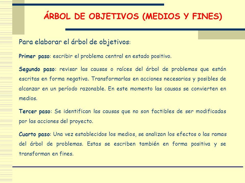 ÁRBOL DE OBJETIVOS (MEDIOS Y FINES)