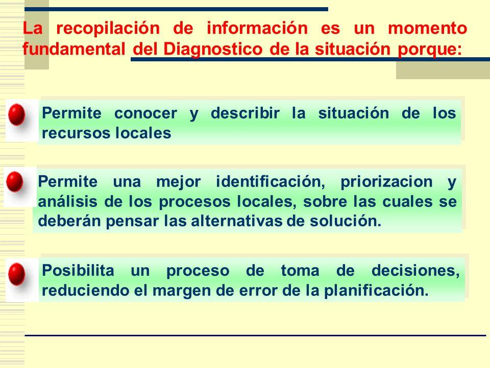 La recopilación de información es un momento fundamental del Diagnostico de la situación porque: