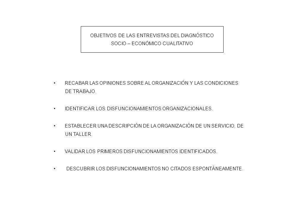 OBJETIVOS DE LAS ENTREVISTAS DEL DIAGNÓSTICO SOCIO – ECONÓMICO CUALITATIVO