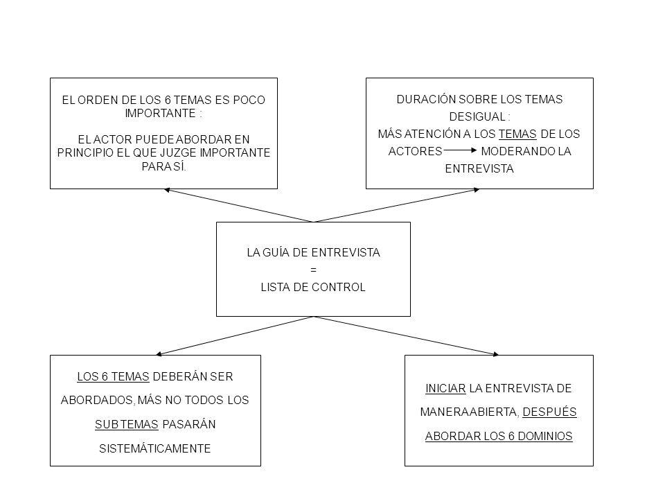 EL ORDEN DE LOS 6 TEMAS ES POCO IMPORTANTE :