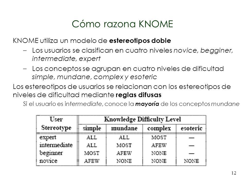 Cómo razona KNOME KNOME utiliza un modelo de estereotipos doble