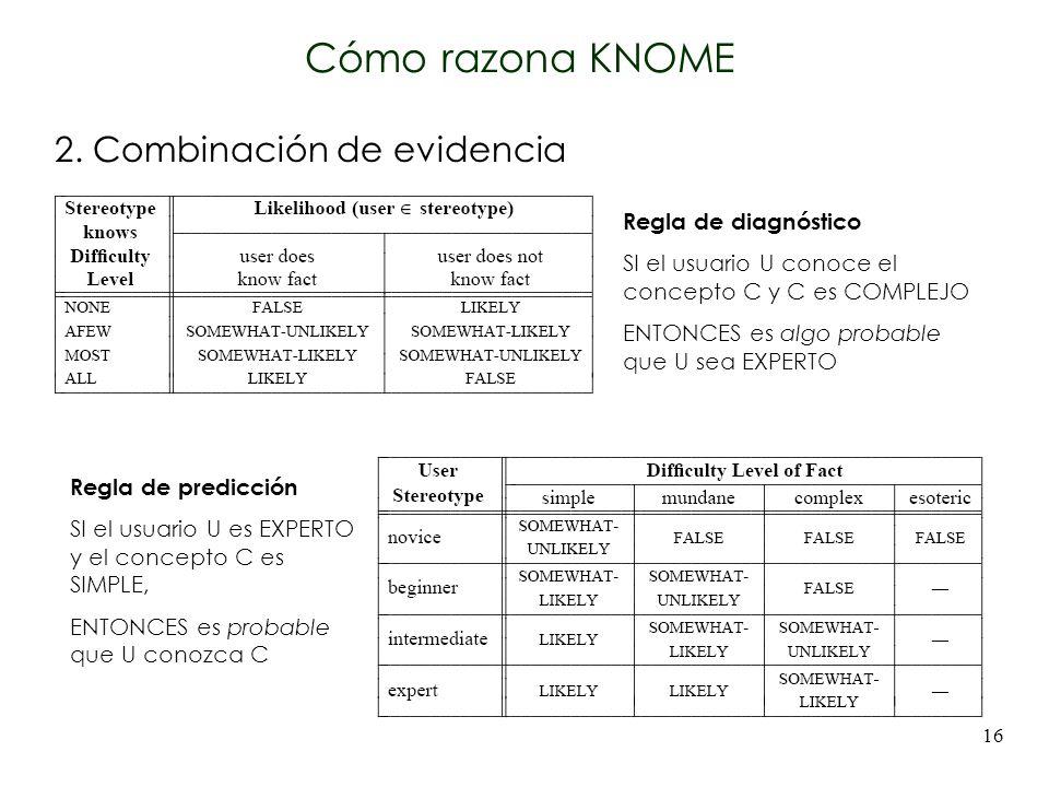 Cómo razona KNOME 2. Combinación de evidencia Regla de diagnóstico