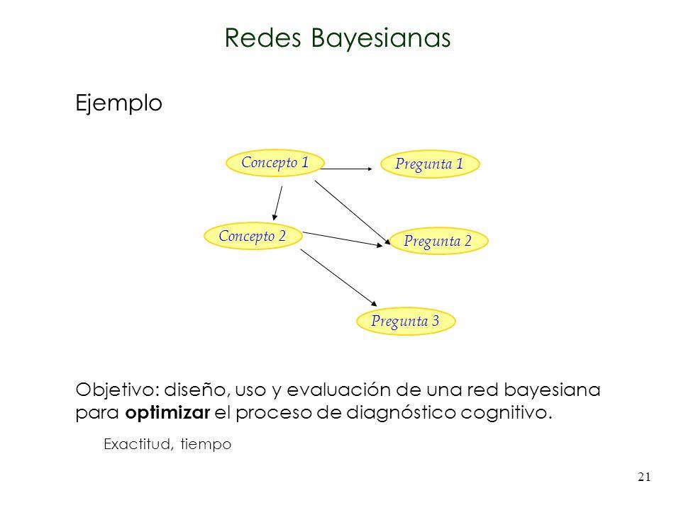 Redes Bayesianas Ejemplo