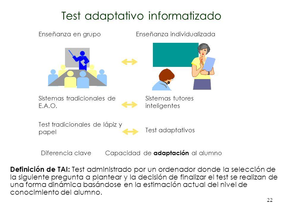 Test adaptativo informatizado