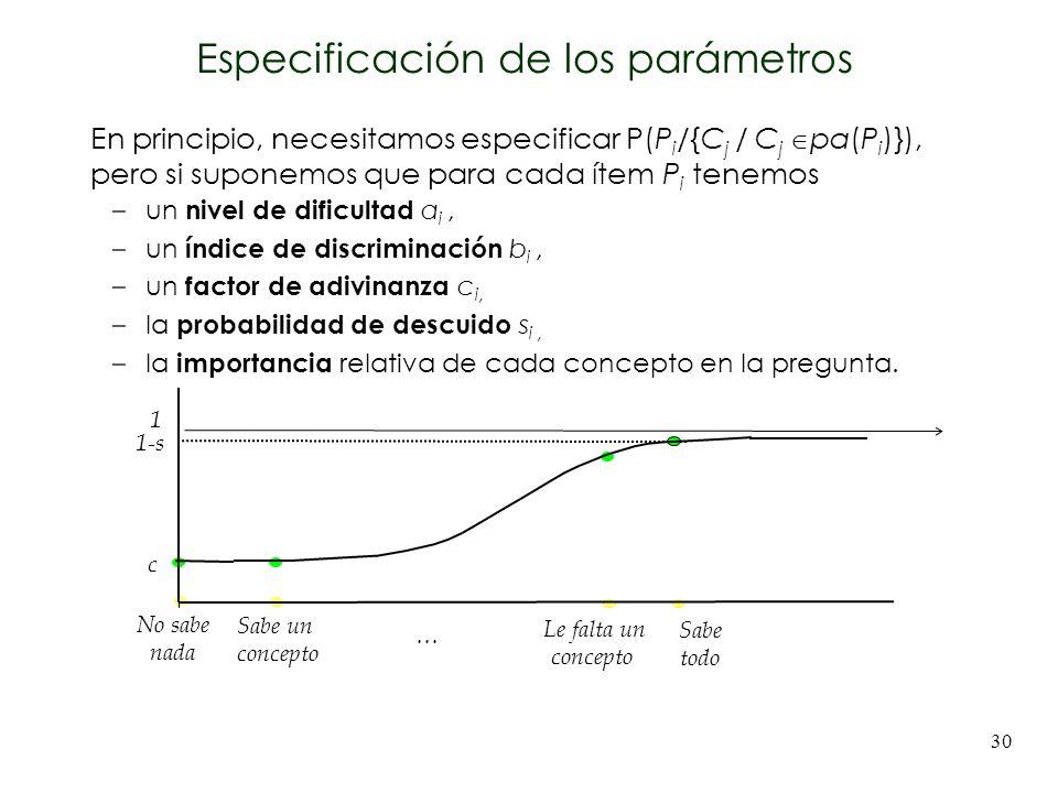 Especificación de los parámetros