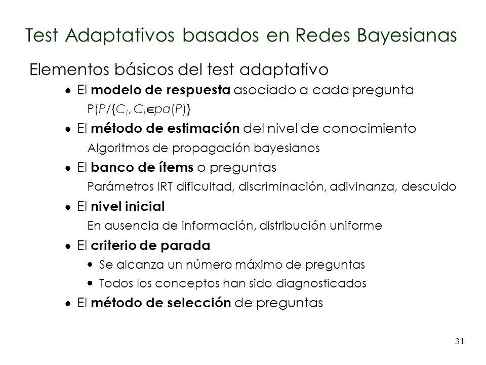 Test Adaptativos basados en Redes Bayesianas