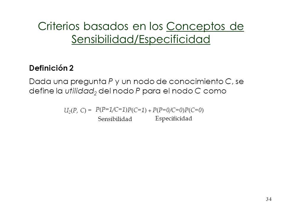 Criterios basados en los Conceptos de Sensibilidad/Especificidad