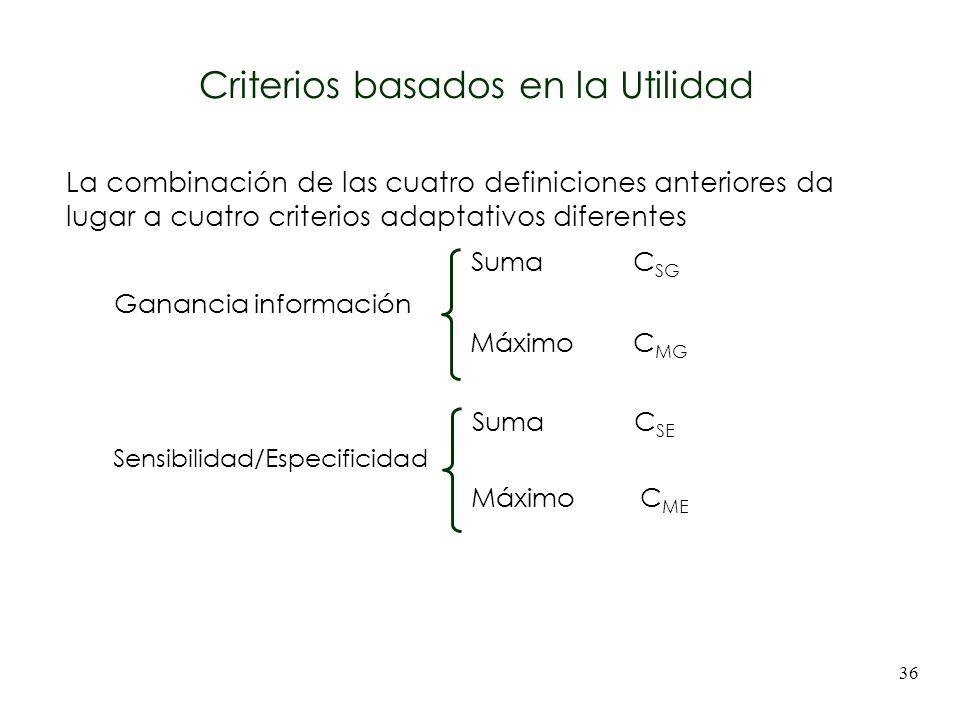 Criterios basados en la Utilidad