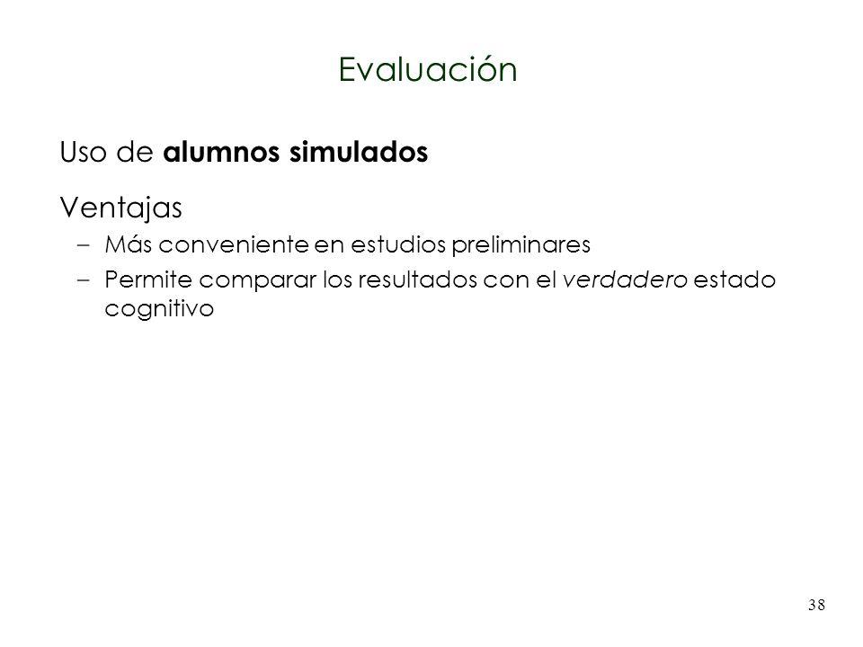 Evaluación Uso de alumnos simulados Ventajas