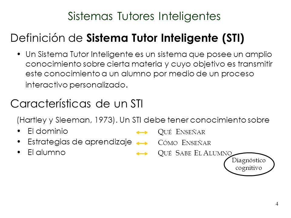 Sistemas Tutores Inteligentes