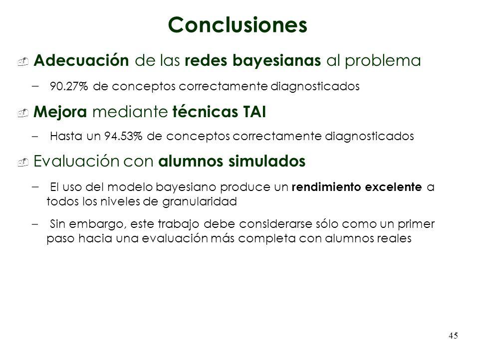 Conclusiones Adecuación de las redes bayesianas al problema