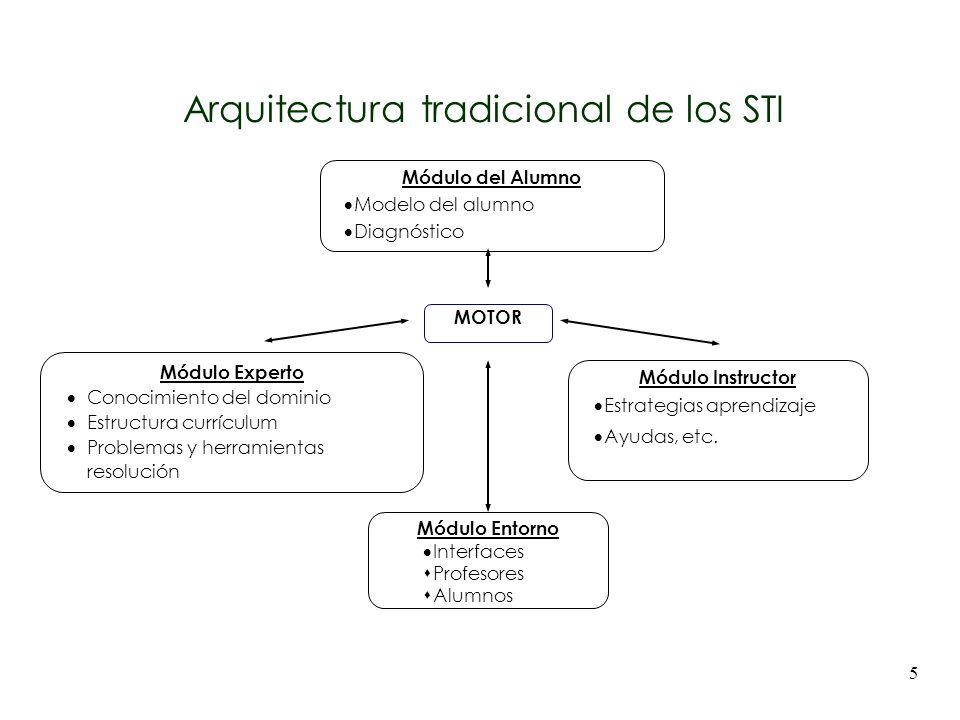 Arquitectura tradicional de los STI