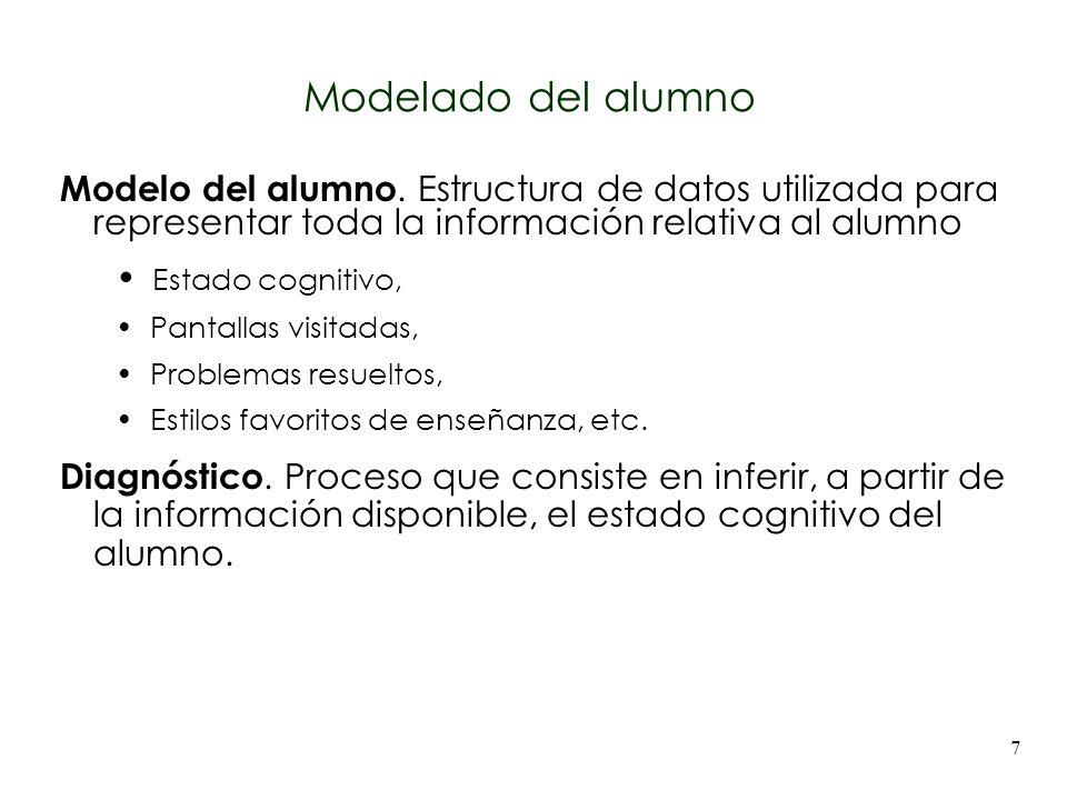 Modelado del alumno Modelo del alumno. Estructura de datos utilizada para representar toda la información relativa al alumno.