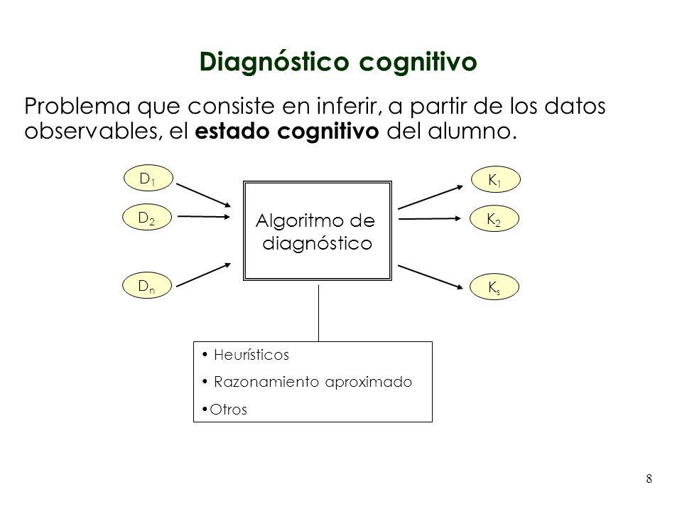 Diagnóstico cognitivo